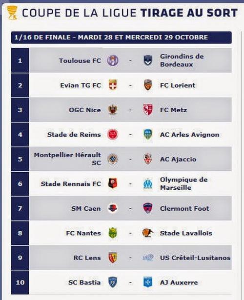 Offrez la finale de la coupe de la ligue pour no l les fans maillot de foot - Finale coupe de la ligue 2014 ...